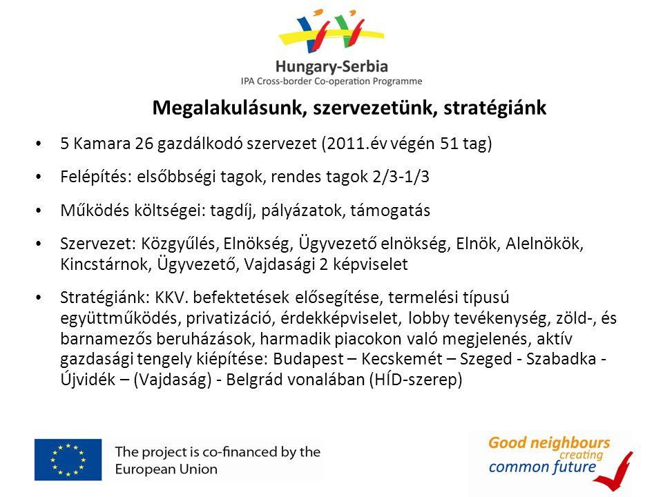 Megalakulásunk, szervezetünk, stratégiánk 5 Kamara 26 gazdálkodó szervezet (2011.év végén 51 tag) Felépítés: elsőbbségi tagok, rendes tagok 2/3-1/3 Működés költségei: tagdíj, pályázatok, támogatás Szervezet: Közgyűlés, Elnökség, Ügyvezető elnökség, Elnök, Alelnökök, Kincstárnok, Ügyvezető, Vajdasági 2 képviselet Stratégiánk: KKV.