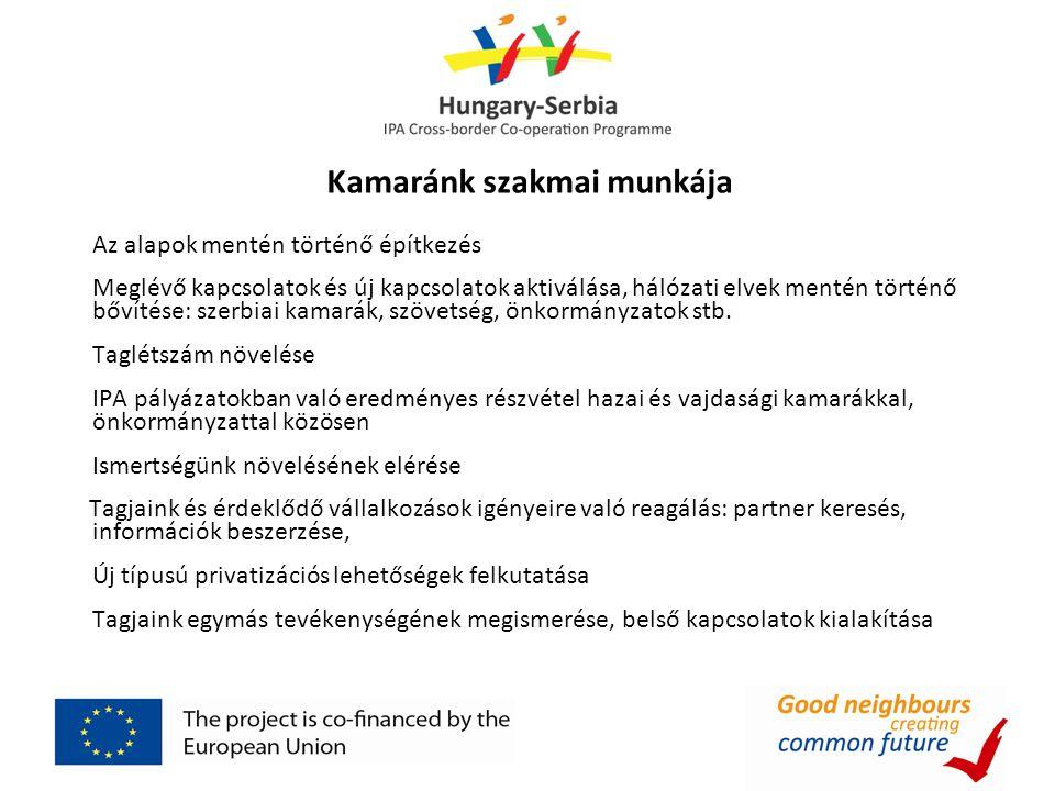Az alapok mentén történő építkezés Meglévő kapcsolatok és új kapcsolatok aktiválása, hálózati elvek mentén történő bővítése: szerbiai kamarák, szövetség, önkormányzatok stb.