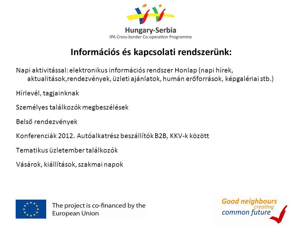 Információs és kapcsolati rendszerünk: Napi aktivitással: elektronikus információs rendszer Honlap (napi hírek, aktualitások,rendezvények, üzleti ajánlatok, humán erőforrások, képgalériai stb.) Hírlevél, tagjainknak Személyes találkozók megbeszélések Belső rendezvények Konferenciák 2012.