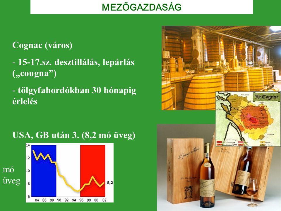"""Cognac (város) - 15-17.sz. desztillálás, lepárlás (""""cougna"""") - tölgyfahordókban 30 hónapig érlelés USA, GB után 3. (8,2 mó üveg) mó üveg MEZŐGAZDASÁG"""