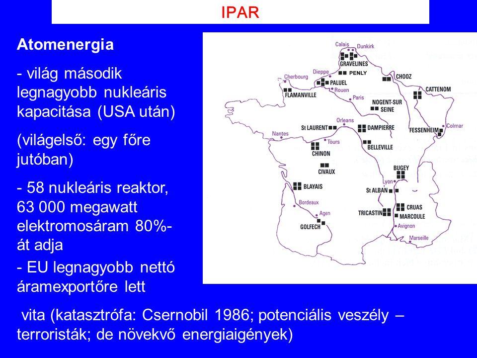 IPAR Atomenergia - világ második legnagyobb nukleáris kapacitása (USA után) (világelső: egy főre jutóban) - 58 nukleáris reaktor, 63 000 megawatt elek