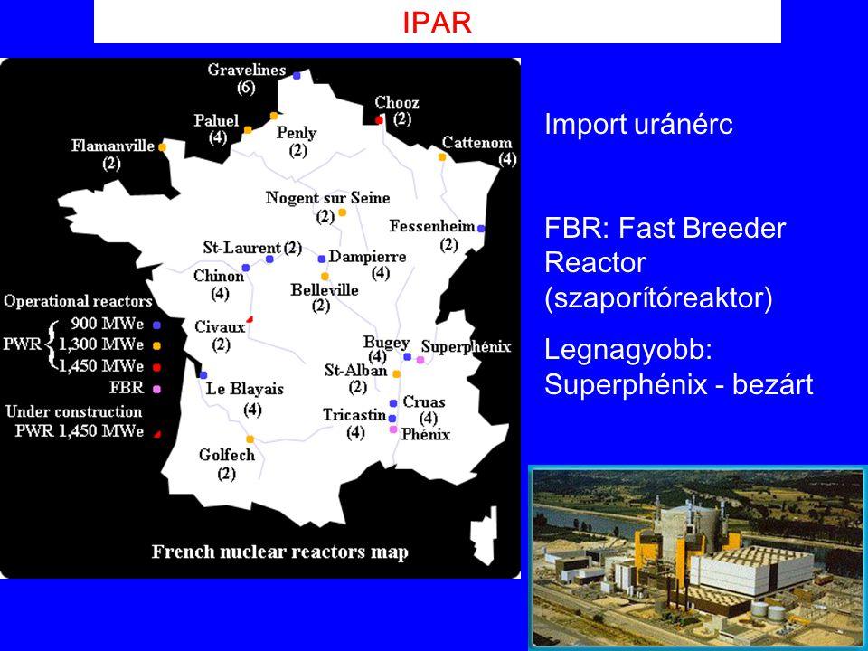 IPAR Import uránérc FBR: Fast Breeder Reactor (szaporítóreaktor) Legnagyobb: Superphénix - bezárt