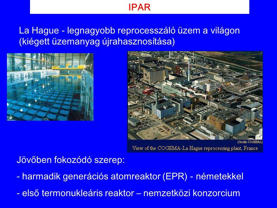 IPAR La Hague - legnagyobb reprocesszáló üzem a világon (kiégett üzemanyag újrahasznosítása) Jövőben fokozódó szerep: - harmadik generációs atomreakto