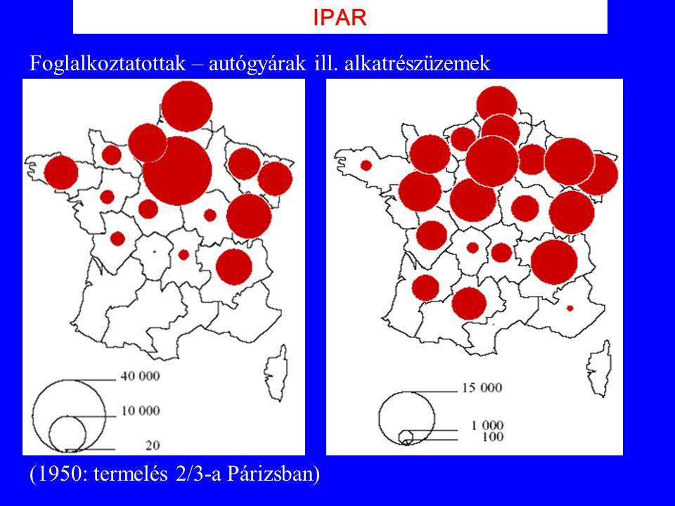 IPAR Foglalkoztatottak – autógyárak ill. alkatrészüzemek (1950: termelés 2/3-a Párizsban)