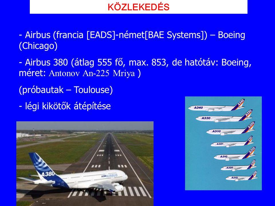 KÖZLEKEDÉS - Airbus (francia [EADS]-német[BAE Systems]) – Boeing (Chicago) - Airbus 380 (átlag 555 fő, max. 853, de hatótáv: Boeing, méret: Antonov An