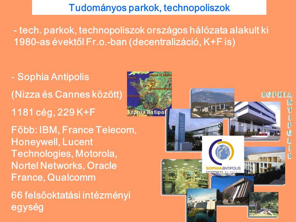 Tudományos parkok, technopoliszok - tech. parkok, technopoliszok országos hálózata alakult ki 1980-as évektől Fr.o.-ban (decentralizáció, K+F is) - So