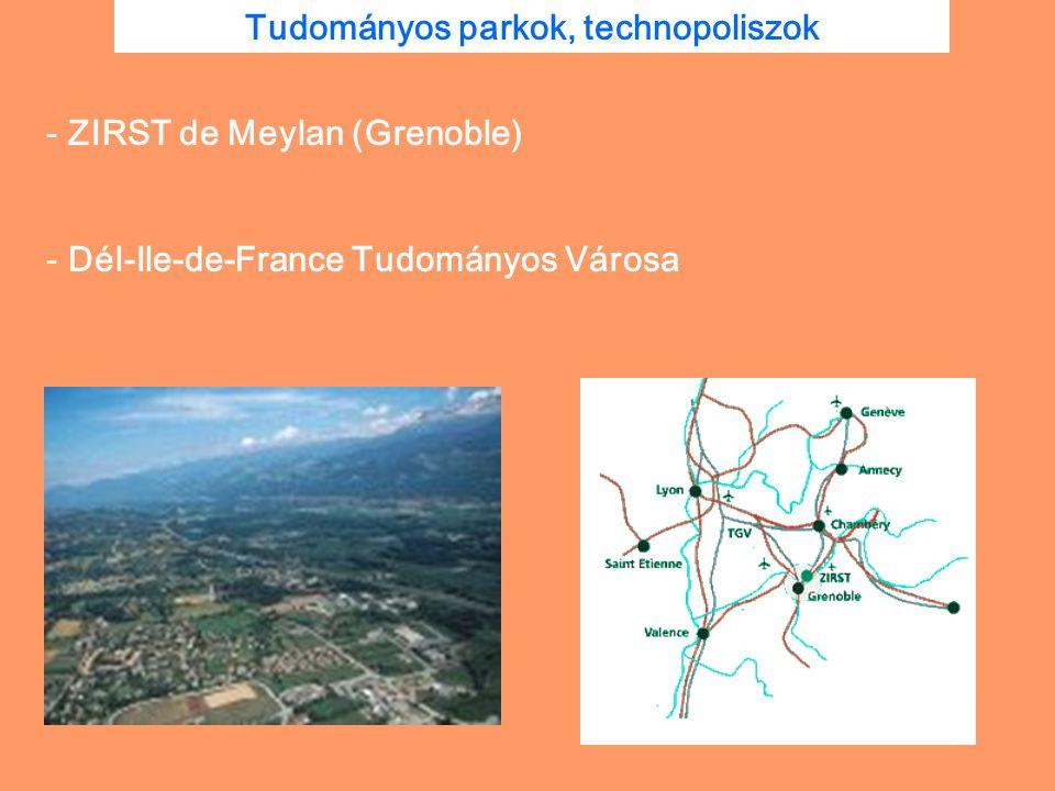 Tudományos parkok, technopoliszok - ZIRST de Meylan (Grenoble) - Dél-Ile-de-France Tudományos Városa