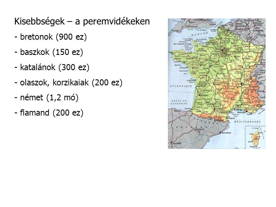 Kisebbségek – a peremvidékeken - bretonok (900 ez) - baszkok (150 ez) - katalánok (300 ez) - olaszok, korzikaiak (200 ez) - német (1,2 mó) - flamand (