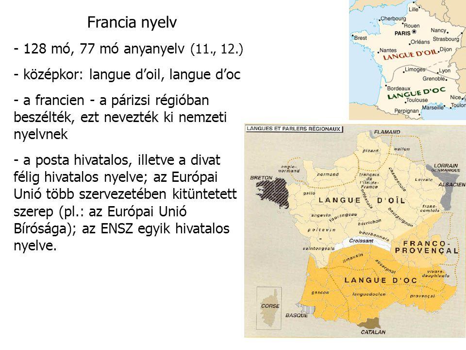 Francia nyelv - 128 mó, 77 mó anyanyelv (11., 12.) - középkor: langue d'oil, langue d'oc - a francien - a párizsi régióban beszélték, ezt nevezték ki