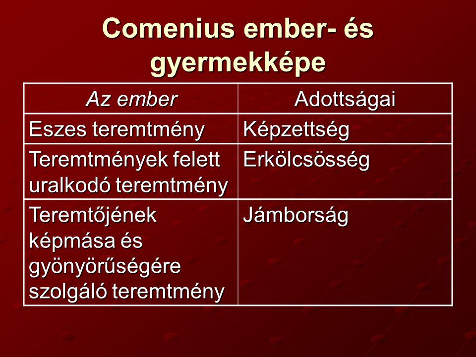 Comenius ember- és gyermekképe Az ember Adottságai Eszes teremtmény Képzettség Teremtmények felett uralkodó teremtmény Erkölcsösség Teremtőjének képmása és gyönyörűségére szolgáló teremtmény Jámborság