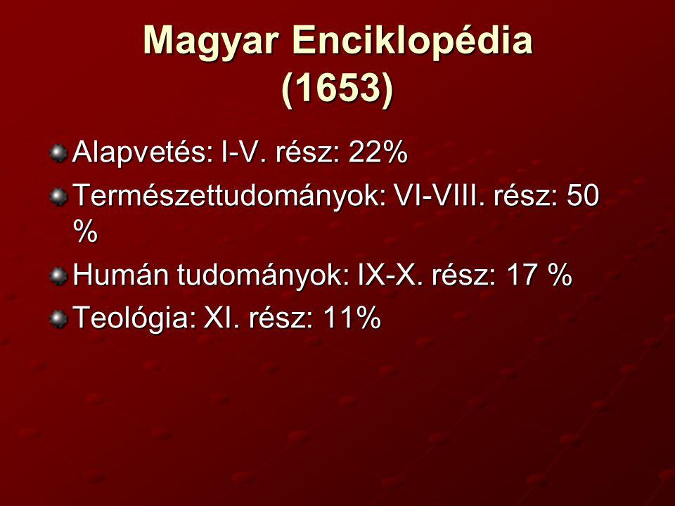 Magyar Enciklopédia (1653) Alapvetés: I-V. rész: 22% Természettudományok: VI-VIII. rész: 50 % Humán tudományok: IX-X. rész: 17 % Teológia: XI. rész: 1