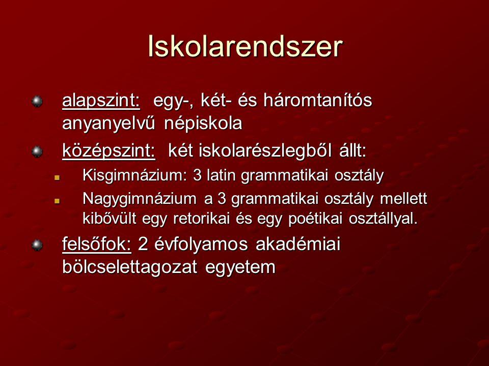 Iskolarendszer alapszint: egy-, két- és háromtanítós anyanyelvű népiskola középszint: két iskolarészlegből állt: Kisgimnázium: 3 latin grammatikai osz