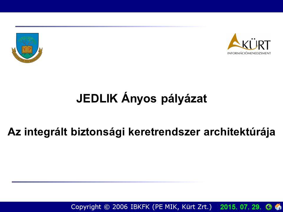Copyright © 2006 IBKFK (PE MIK, Kürt Zrt.) 2015. 07.
