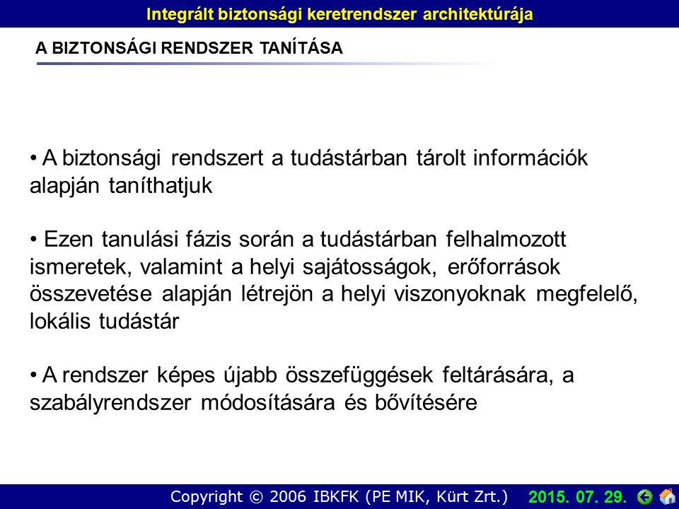 Copyright © 2006 IBKFK (PE MIK, Kürt Zrt.) Integrált biztonsági keretrendszer architektúrája 2015.
