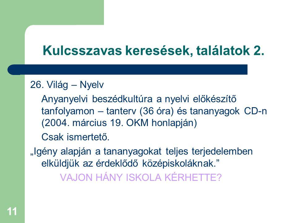 11 Kulcsszavas keresések, találatok 2. 26. Világ – Nyelv Anyanyelvi beszédkultúra a nyelvi előkészítő tanfolyamon – tanterv (36 óra) és tananyagok CD-