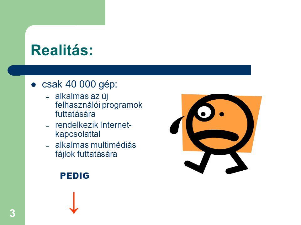 3 Realitás: csak 40 000 gép: – alkalmas az új felhasználói programok futtatására – rendelkezik Internet- kapcsolattal – alkalmas multimédiás fájlok fu