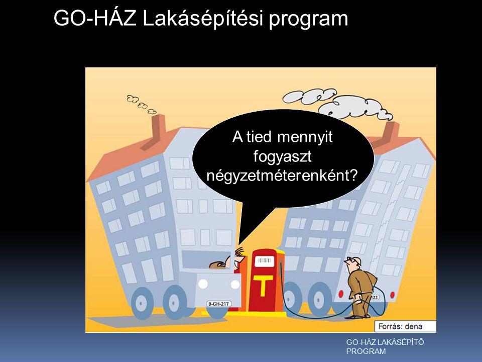 A tied mennyit fogyaszt négyzetméterenként? GO-HÁZ Lakásépítési program GO-HÁZ LAKÁSÉPÍTŐ PROGRAM