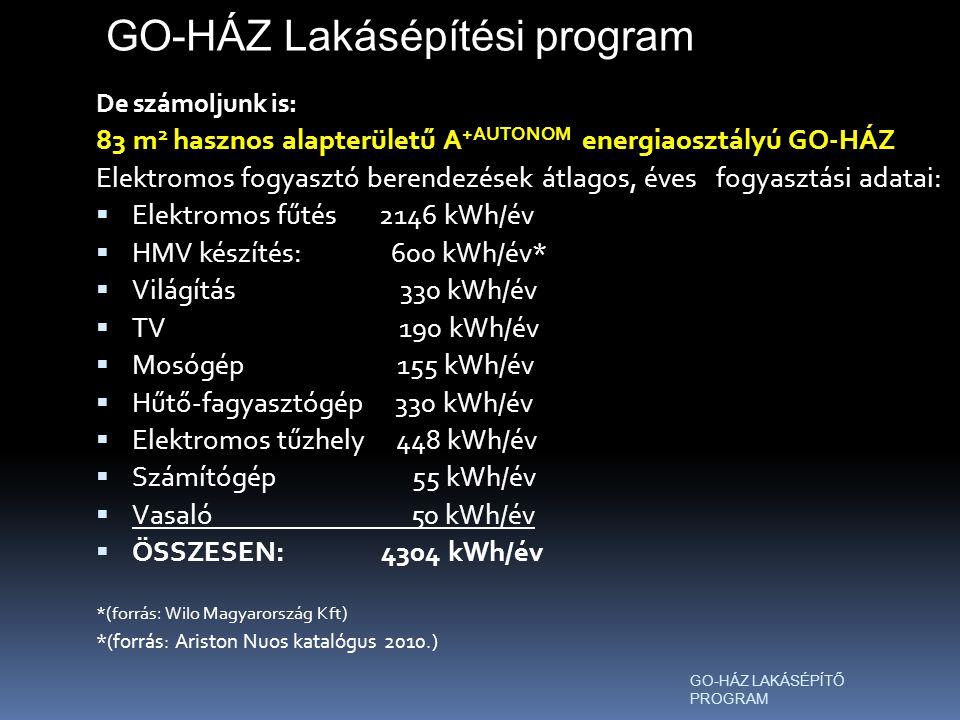 De számoljunk is: 83 m 2 hasznos alapterületű A +AUTONOM energiaosztályú GO-HÁZ Elektromos fogyasztó berendezések átlagos, éves fogyasztási adatai:  Elektromos fűtés 2146 kWh/év  HMV készítés: 600 kWh/év*  Világítás 330 kWh/év  TV 190 kWh/év  Mosógép 155 kWh/év  Hűtő-fagyasztógép 330 kWh/év  Elektromos tűzhely 448 kWh/év  Számítógép 55 kWh/év  Vasaló 50 kWh/év  ÖSSZESEN: 4304 kWh/év *(forrás: Wilo Magyarország Kft) *(forrás: Ariston Nuos katalógus 2010.) GO-HÁZ Lakásépítési program GO-HÁZ LAKÁSÉPÍTŐ PROGRAM