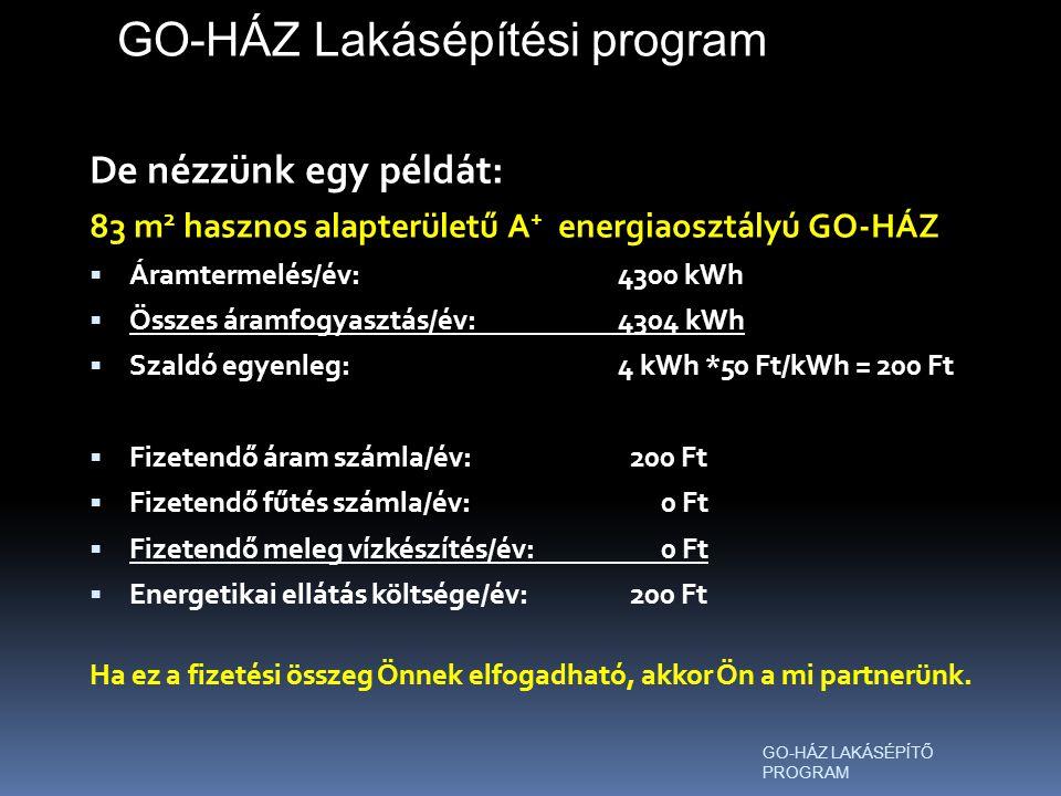 De nézzünk egy példát: 83 m 2 hasznos alapterületű A + energiaosztályú GO-HÁZ  Áramtermelés/év: 4300 kWh  Összes áramfogyasztás/év: 4304 kWh  Szaldó egyenleg: 4 kWh *50 Ft/kWh = 200 Ft  Fizetendő áram számla/év: 200 Ft  Fizetendő fűtés számla/év: 0 Ft  Fizetendő meleg vízkészítés/év: 0 Ft  Energetikai ellátás költsége/év: 200 Ft Ha ez a fizetési összeg Önnek elfogadható, akkor Ön a mi partnerünk.