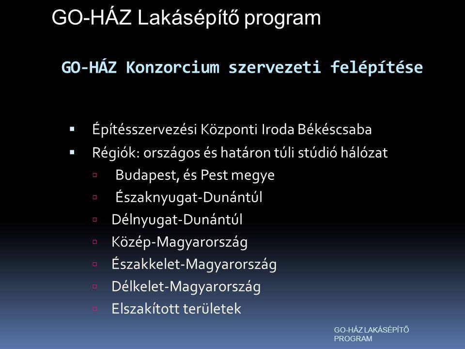 GO-HÁZ Konzorcium szervezeti felépítése  Építésszervezési Központi Iroda Békéscsaba  Régiók: országos és határon túli stúdió hálózat  Budapest, és Pest megye  Északnyugat-Dunántúl  Délnyugat-Dunántúl  Közép-Magyarország  Északkelet-Magyarország  Délkelet-Magyarország  Elszakított területek GO-HÁZ Lakásépítő program GO-HÁZ LAKÁSÉPÍTŐ PROGRAM