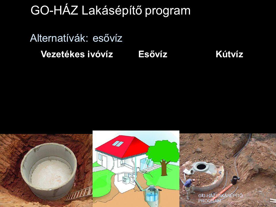 Vezetékes ivóvíz Esővíz Kútvíz Főzés mosás WC öblítés Mosás WC öblítés öntözés Tisztálkodás öntözés WC öblítés klimatizálás mosás öntözés Alternatívák: esővíz GO-HÁZ Lakásépítő program GO-HÁZ LAKÁSÉPÍTŐ PROGRAM