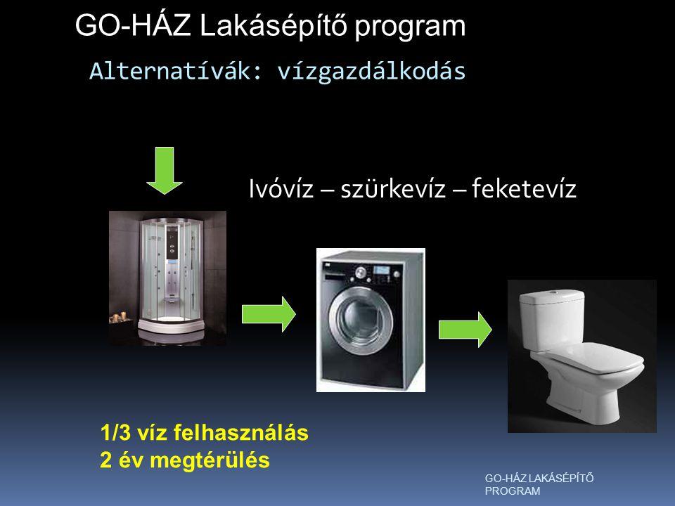 Alternatívák: vízgazdálkodás Ivóvíz – szürkevíz – feketevíz 1/3 víz felhasználás 2 év megtérülés GO-HÁZ Lakásépítő program GO-HÁZ LAKÁSÉPÍTŐ PROGRAM
