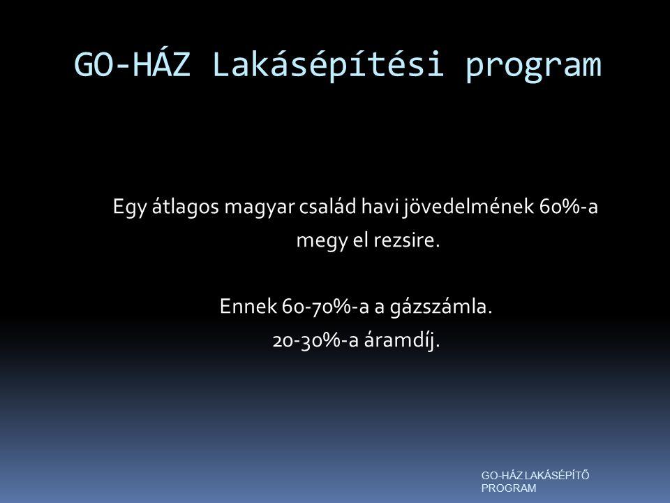 GO-HÁZ Lakásépítési program Egy átlagos magyar család havi jövedelmének 60%-a megy el rezsire.