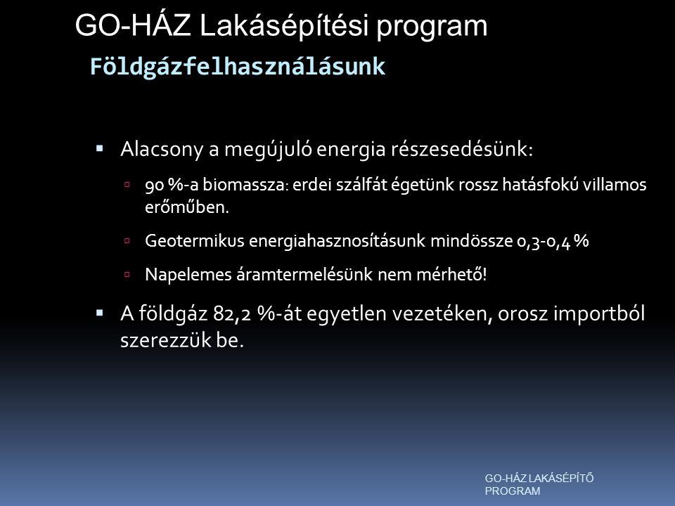  Alacsony a megújuló energia részesedésünk:  90 %-a biomassza: erdei szálfát égetünk rossz hatásfokú villamos erőműben.