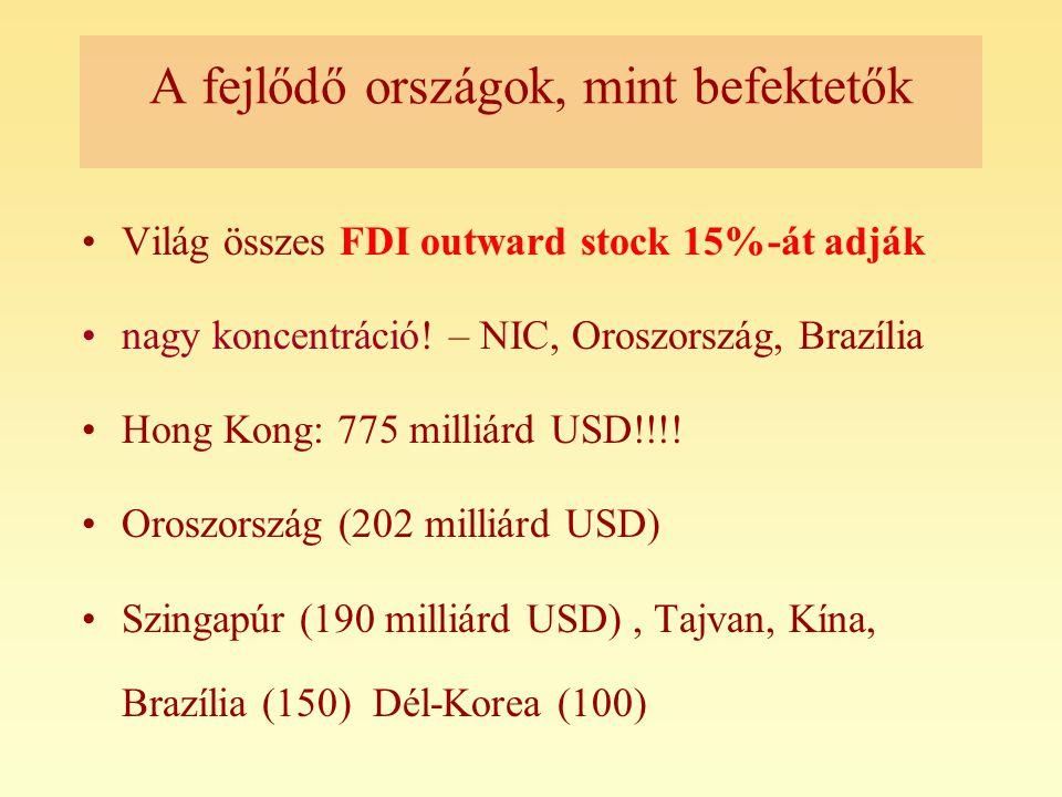 A fejlődő országok, mint befektetők Világ összes FDI outward stock 15%-át adják nagy koncentráció! – NIC, Oroszország, Brazília Hong Kong: 775 milliár