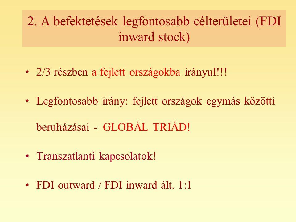 2. A befektetések legfontosabb célterületei (FDI inward stock) 2/3 részben a fejlett országokba irányul!!! Legfontosabb irány: fejlett országok egymás