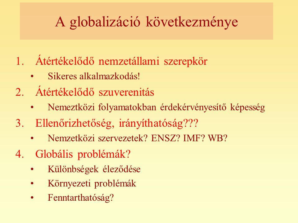 A globalizáció következménye 1.Átértékelődő nemzetállami szerepkör Sikeres alkalmazkodás! 2.Átértékelődő szuverenitás Nemeztközi folyamatokban érdekér