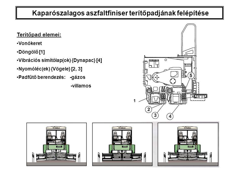 Kaparószalagos aszfaltfiniser terítőpadjának felépítése 1 Terítőpad elemei: Vonókeret Döngölő [1] Vibrációs simítólap(ok) {Dynapac} [4] Nyomóléc(ek) {