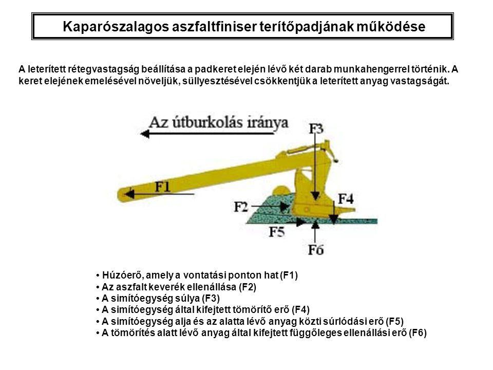 Kaparószalagos aszfaltfiniser terítőpadjának működése A leterített rétegvastagság beállítása a padkeret elején lévő két darab munkahengerrel történik.