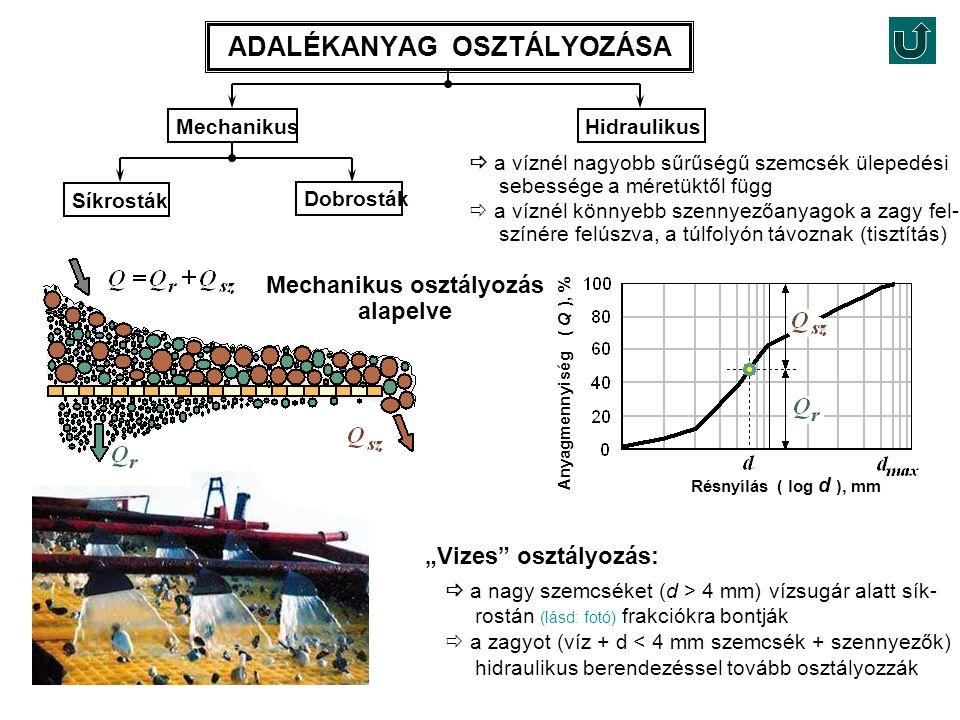 """Síkrosták HidraulikusMechanikus Dobrosták Résnyílás ( log d ), mm Anyagmennyiség ( Q ), % """"Vizes"""" osztályozás:  a nagy szemcséket (d > 4 mm) vízsugár"""