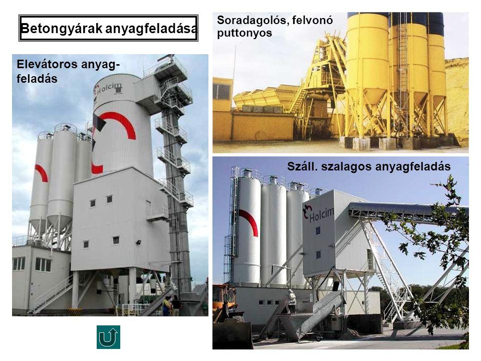 Soradagolós, felvonó puttonyos Elevátoros anyag- feladás Száll. szalagos anyagfeladás Betongyárak anyagfeladása