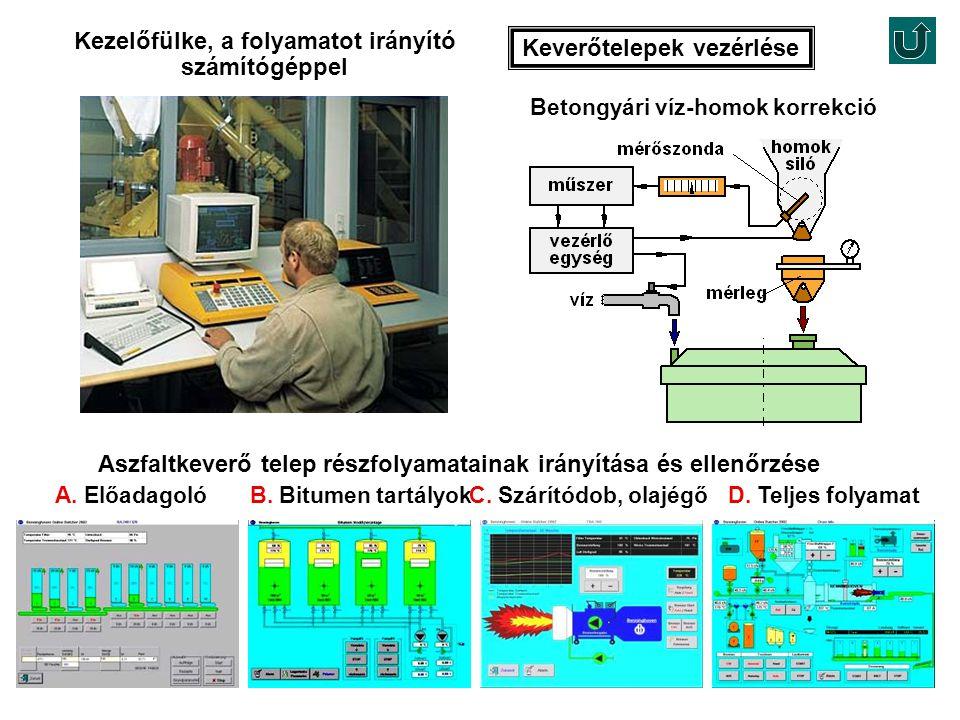 Aszfaltkeverő telep részfolyamatainak irányítása és ellenőrzése Keverőtelepek vezérlése A. ElőadagolóB. Bitumen tartályokC. Szárítódob, olajégő D. Tel