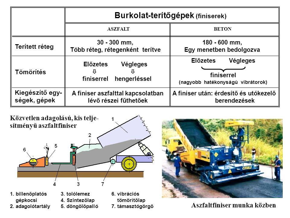 Aszfaltkeverő telep részfolyamatainak irányítása és ellenőrzése Keverőtelepek vezérlése A.