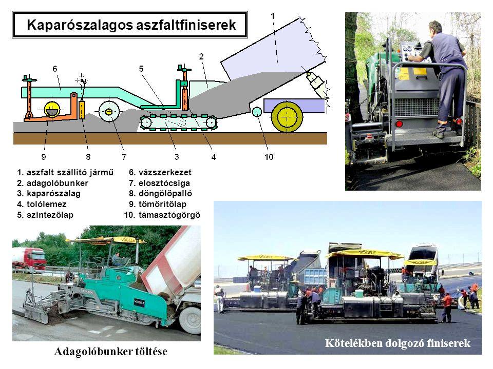 1. aszfalt szállító jármű 2. adagolóbunker 3. kaparószalag 4. tolólemez 5. szintezőlap 6. vázszerkezet 7. elosztócsiga 8. döngölőpalló 9. tömörítőlap