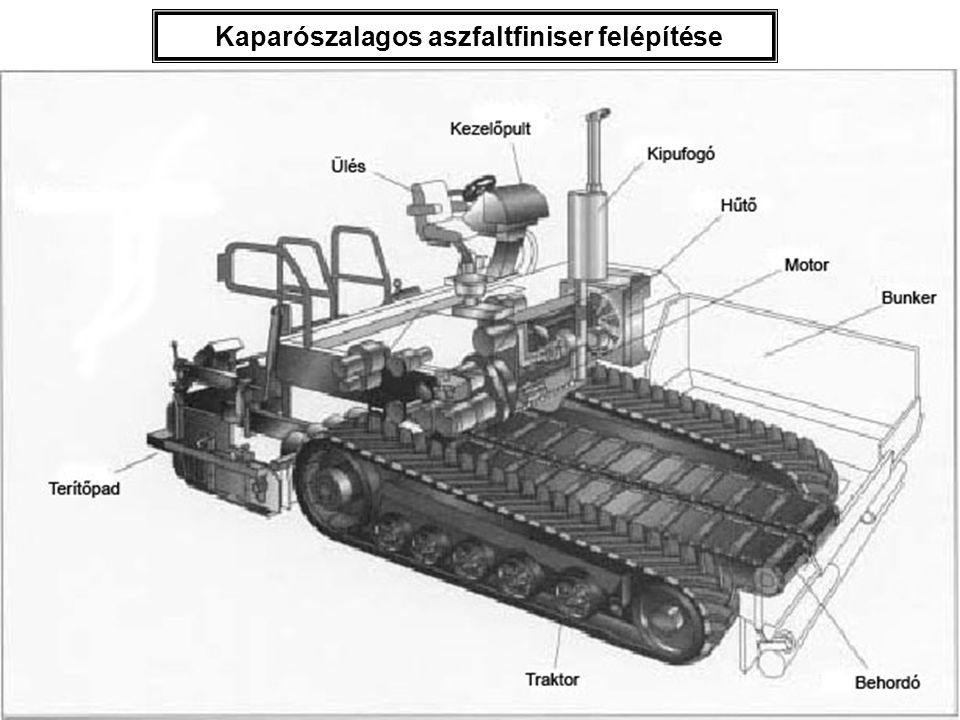 Fogadóbunker Kaparószalag és a terítőcsigák Lánctalpas járszerkezetGumikerekes járszerkezet Járómű típusok: Lánctalpas Gumikerekes Gumihevederes