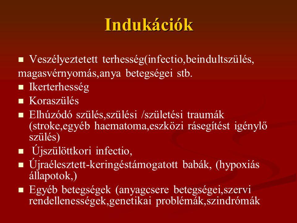 Indukációk Veszélyeztetett terhesség(infectio,beindultszülés, magasvérnyomás,anya betegségei stb. Ikerterhesség Koraszülés Elhúzódó szülés,szülési /sz
