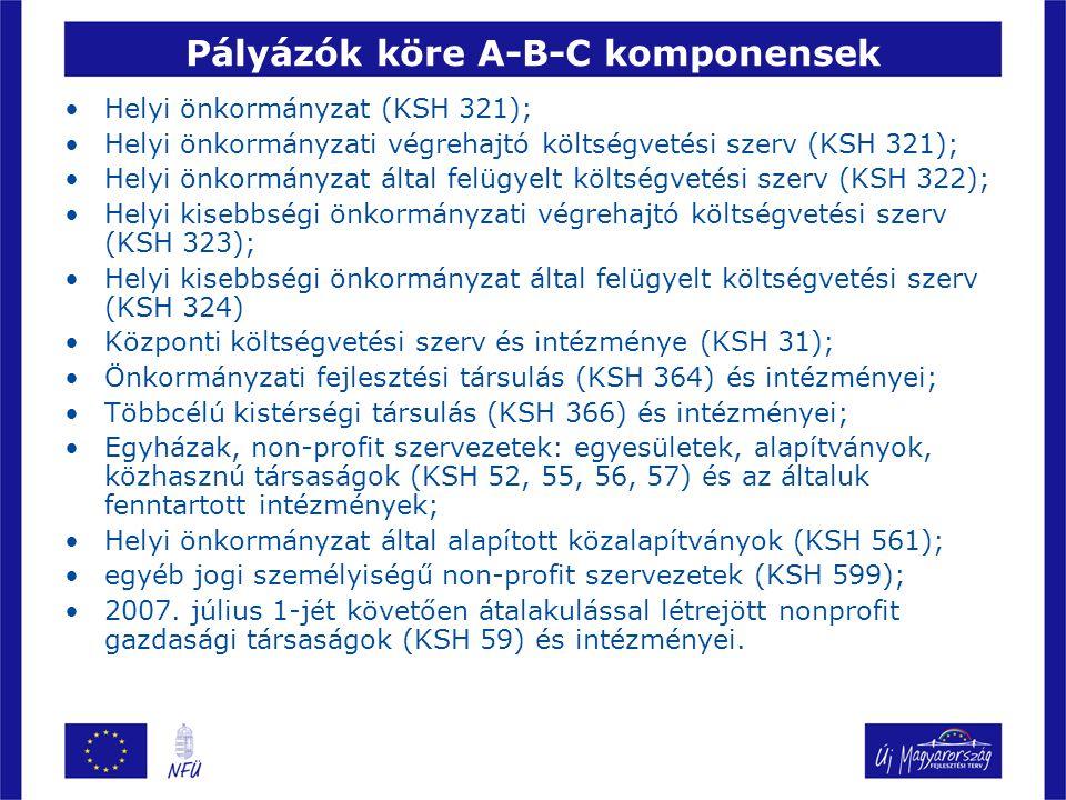 Pályázók köre A-B-C komponensek Helyi önkormányzat (KSH 321); Helyi önkormányzati végrehajtó költségvetési szerv (KSH 321); Helyi önkormányzat által felügyelt költségvetési szerv (KSH 322); Helyi kisebbségi önkormányzati végrehajtó költségvetési szerv (KSH 323); Helyi kisebbségi önkormányzat által felügyelt költségvetési szerv (KSH 324) Központi költségvetési szerv és intézménye (KSH 31); Önkormányzati fejlesztési társulás (KSH 364) és intézményei; Többcélú kistérségi társulás (KSH 366) és intézményei; Egyházak, non-profit szervezetek: egyesületek, alapítványok, közhasznú társaságok (KSH 52, 55, 56, 57) és az általuk fenntartott intézmények; Helyi önkormányzat által alapított közalapítványok (KSH 561); egyéb jogi személyiségű non-profit szervezetek (KSH 599); 2007.