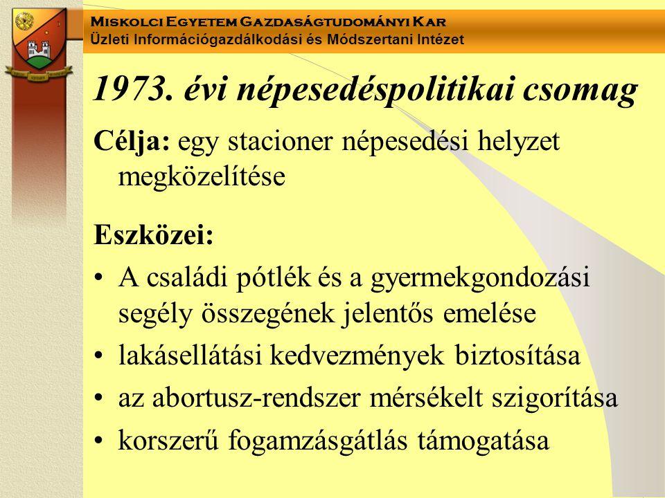 Miskolci Egyetem Gazdaságtudományi Kar Üzleti Információgazdálkodási és Módszertani Intézet 1973.