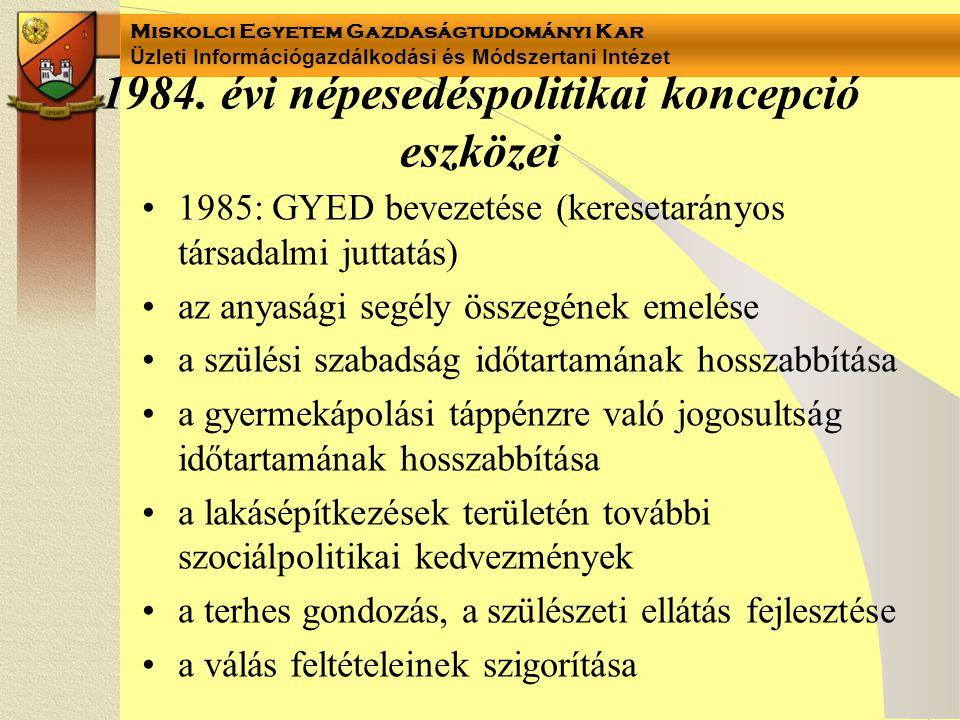 Miskolci Egyetem Gazdaságtudományi Kar Üzleti Információgazdálkodási és Módszertani Intézet 1984.