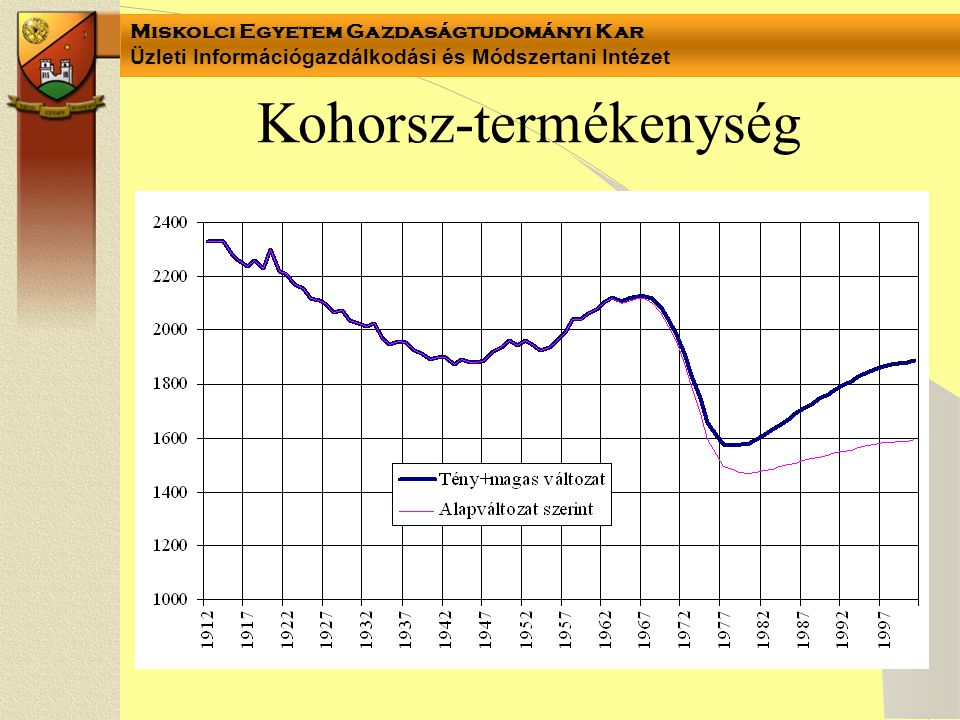 Miskolci Egyetem Gazdaságtudományi Kar Üzleti Információgazdálkodási és Módszertani Intézet Kohorsz-termékenység