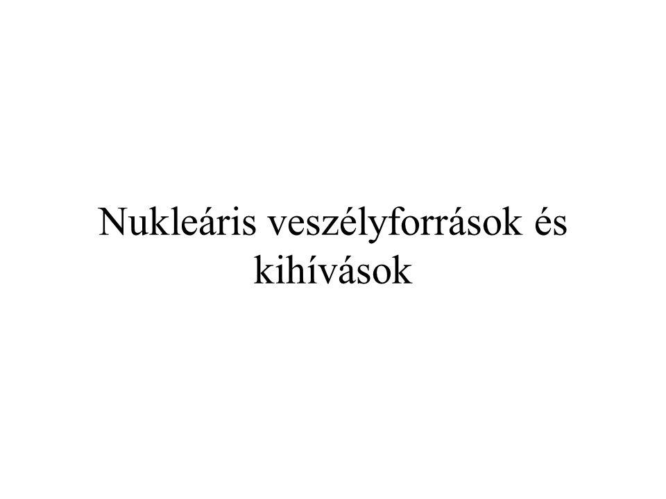 Nukleáris veszélyforrások és kihívások: 1.Atomfegyverek használata 2.Ipari balesetek 3.Nukleáris terrorizmus