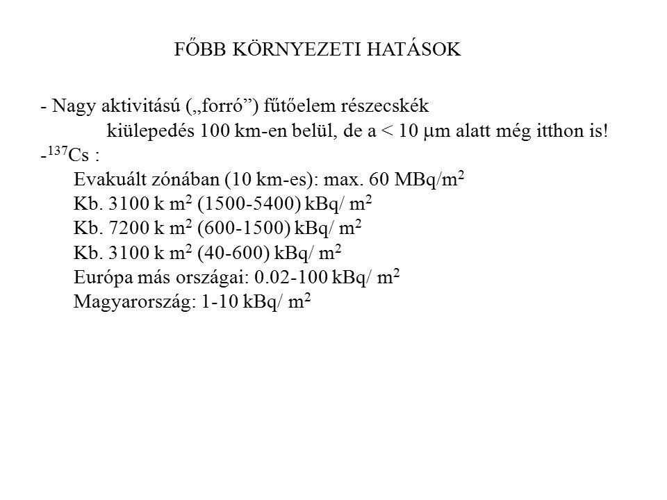 """FŐBB KÖRNYEZETI HATÁSOK - Nagy aktivitású (""""forró"""") fűtőelem részecskék kiülepedés 100 km-en belül, de a < 10  m alatt még itthon is! - 137 Cs : Evak"""