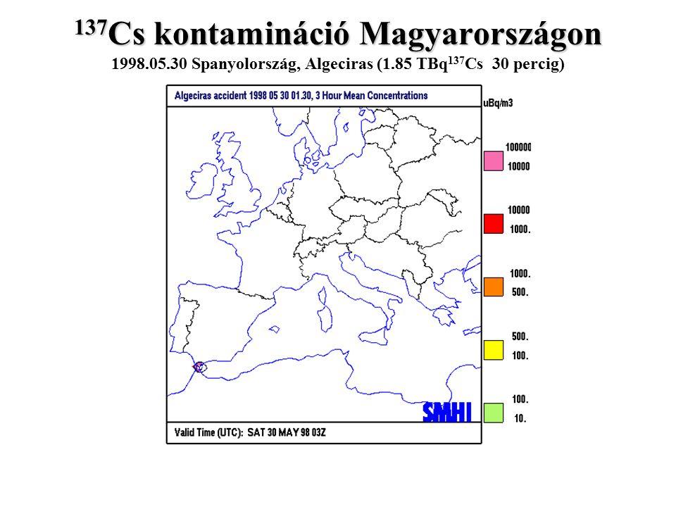 137 Cs kontamináció Magyarországon 137 Cs kontamináció Magyarországon 1998.05.30 Spanyolország, Algeciras (1.85 TBq 137 Cs 30 percig)