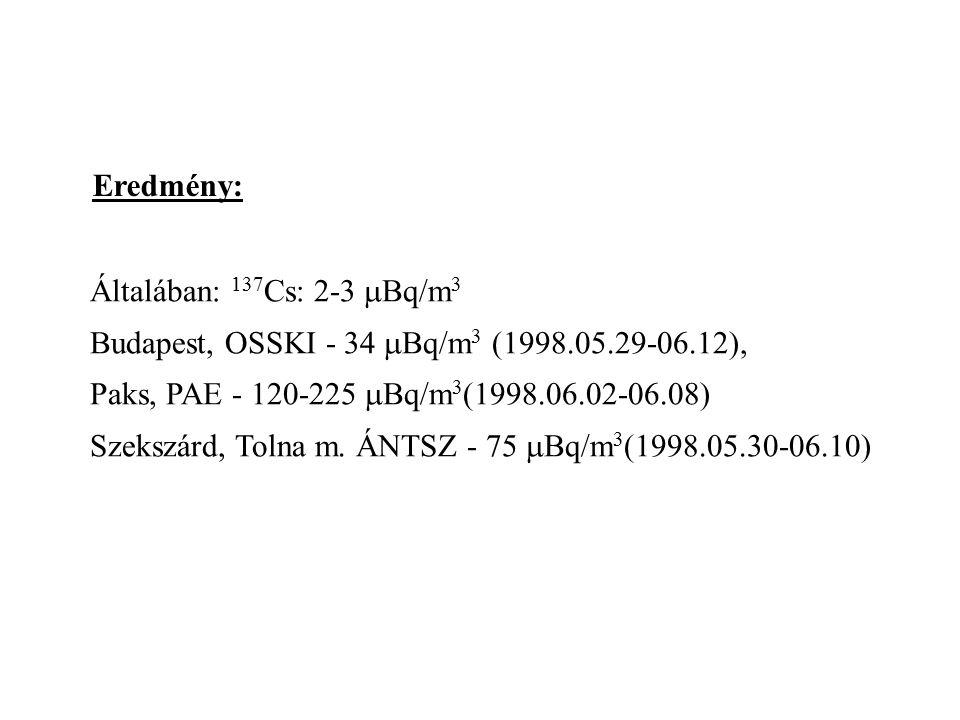 Általában: 137 Cs: 2-3  Bq/m 3 Budapest, OSSKI - 34  Bq/m 3 (1998.05.29-06.12), Paks, PAE - 120-225  Bq/m 3 (1998.06.02-06.08) Szekszárd, Tolna m.