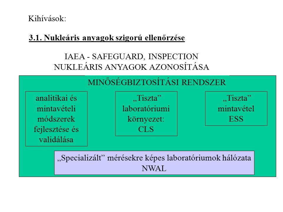 3.1. Nukleáris anyagok szigorú ellenőrzése Kihívások: IAEA - SAFEGUARD, INSPECTION NUKLEÁRIS ANYAGOK AZONOSÍTÁSA analitikai és mintavételi módszerek f