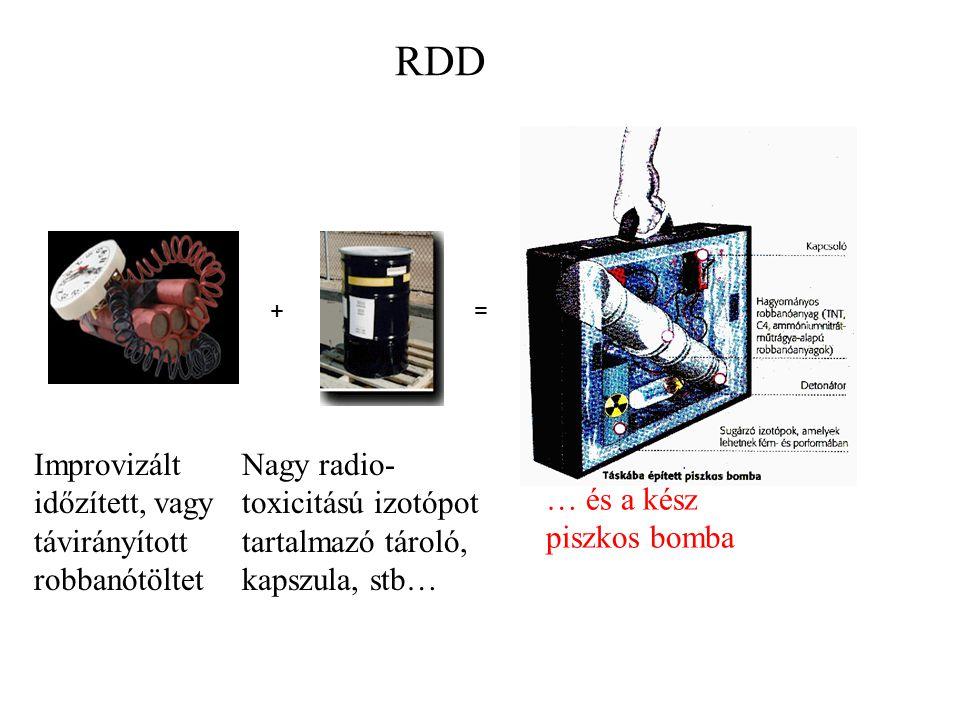 RDD Improvizált időzített, vagy távirányított robbanótöltet Nagy radio- toxicitású izotópot tartalmazó tároló, kapszula, stb… … és a kész piszkos bomb